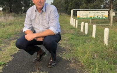 $100,000 TO RE-SEAL PART OF EAST GIPPSLAND RAIL TRAIL